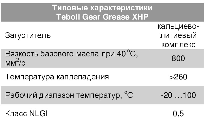Gear Grease XHP